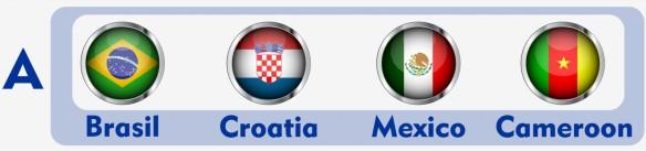 A-Brazil-Croatia-Mexico-Cameroon